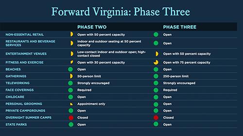 Forward Virginia