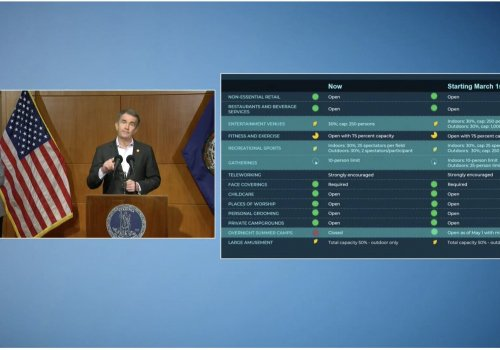 Executive Order Seventy-Two, Third Amendment Starting March 1